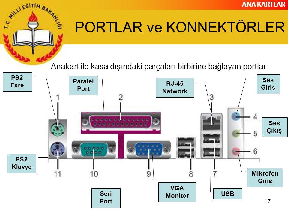 ANA KARTLAR 17 PORTLAR ve KONNEKTÖRLER Anakart ile kasa dışındaki parçaları birbirine bağlayan portlar PS2 Fare PS2 Klavye RJ-45 Network Ses Giriş Ses Çıkış Mikrofon Giriş USB VGA Monitor Seri Port Paralel Port