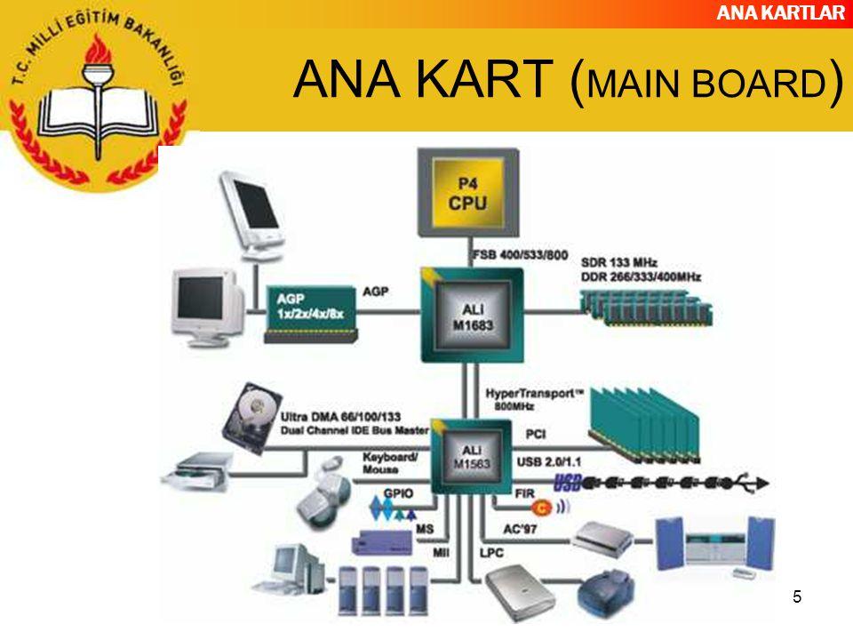 ANA KARTLAR 36 ANAKART CHIPSET LERİ Kuzey köprüsü işlemci, ram ve ekran kartı belleği arasındaki bilgi trafiğini kontrol eder Güney köprüsü ise, çevre birimleri ile kuzey köprüsü arasındaki bilgi trafiğini kontrol eder..