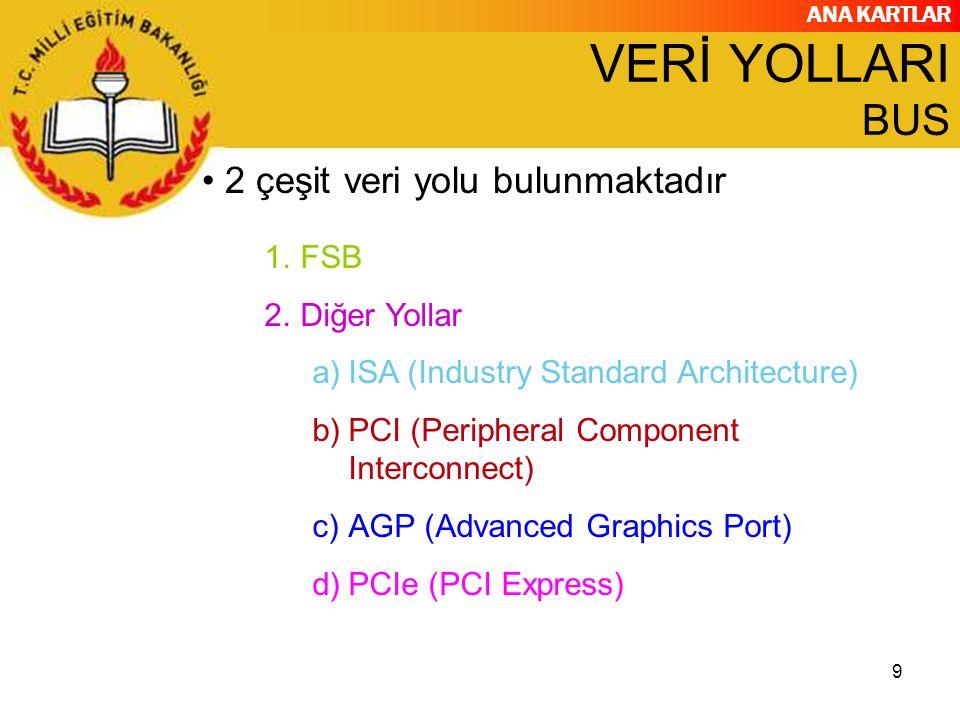 ANA KARTLAR 9 VERİ YOLLARI BUS 2 çeşit veri yolu bulunmaktadır 1.FSB 2.Diğer Yollar a)ISA (Industry Standard Architecture) b)PCI (Peripheral Component Interconnect) c)AGP (Advanced Graphics Port) d)PCIe (PCI Express)