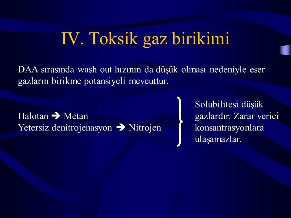 IV. Toksik gaz birikimi DAA sırasında wash out hızının da düşük olması nedeniyle eser gazların birikme potansiyeli mevcuttur. Solubilitesi düşük Halot