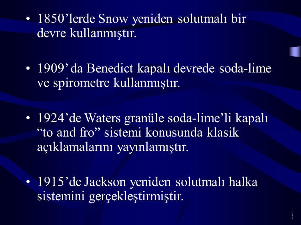 1850'lerde Snow yeniden solutmalı bir devre kullanmıştır. 1909' da Benedict kapalı devrede soda-lime ve spirometre kullanmıştır. 1924'de Waters granül