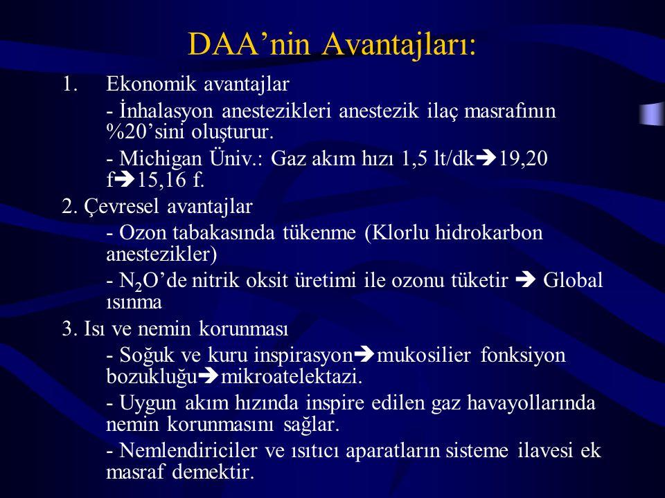 DAA'nin Avantajları: 1.Ekonomik avantajlar - İnhalasyon anestezikleri anestezik ilaç masrafının %20'sini oluşturur. - Michigan Üniv.: Gaz akım hızı 1,