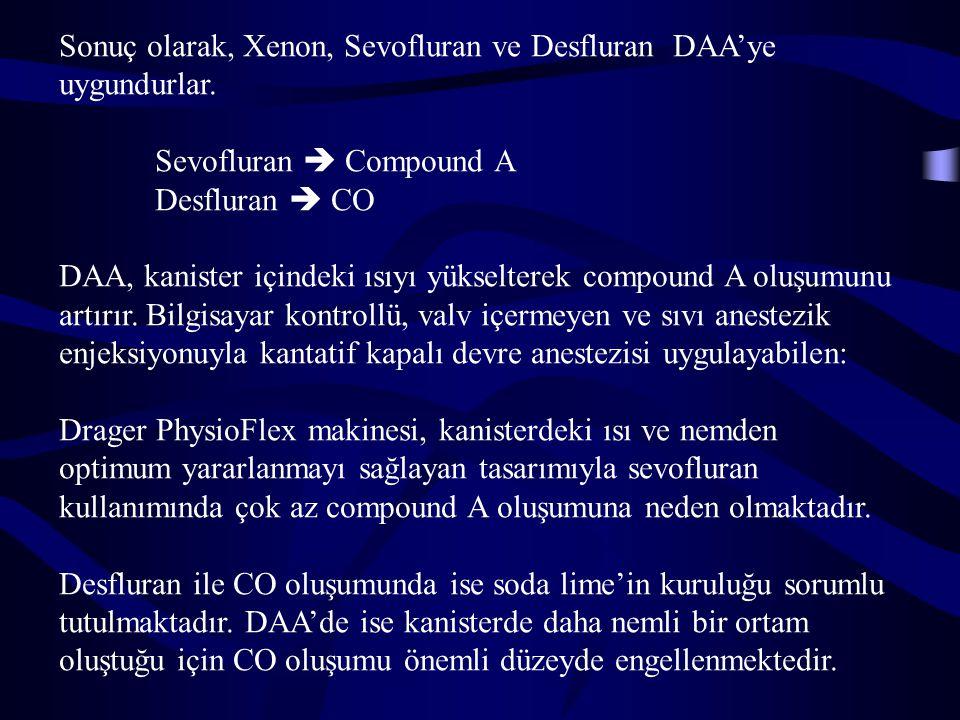 Sonuç olarak, Xenon, Sevofluran ve Desfluran DAA'ye uygundurlar. Sevofluran  Compound A Desfluran  CO DAA, kanister içindeki ısıyı yükselterek compo