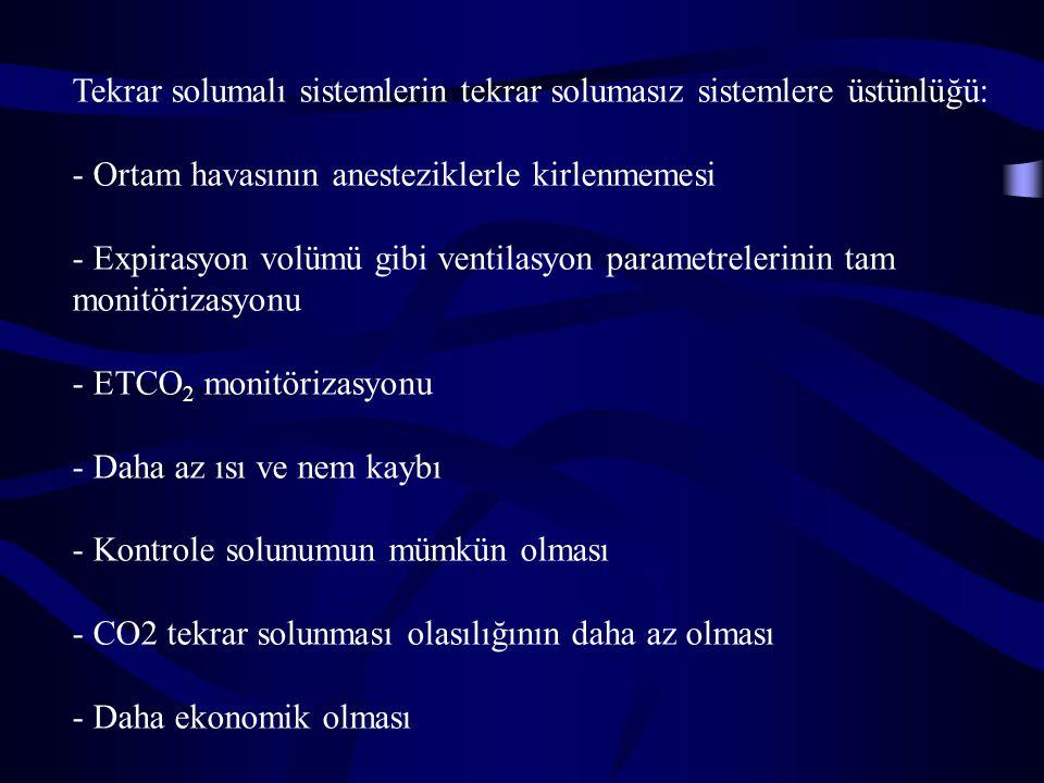 Tekrar solumalı sistemlerin tekrar solumasız sistemlere üstünlüğü: - Ortam havasının anesteziklerle kirlenmemesi - Expirasyon volümü gibi ventilasyon