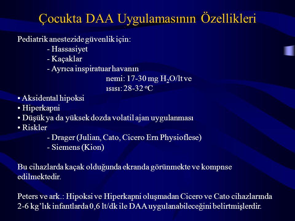 Çocukta DAA Uygulamasının Özellikleri Pediatrik anestezide güvenlik için: - Hassasiyet - Kaçaklar - Ayrıca inspiratuar havanın nemi: 17-30 mg H 2 O/lt