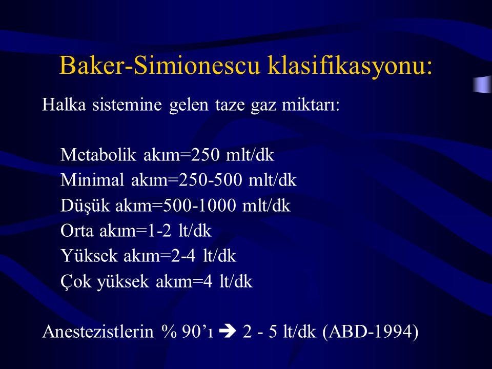 Baker-Simionescu klasifikasyonu: Halka sistemine gelen taze gaz miktarı: Metabolik akım=250 mlt/dk Minimal akım=250-500 mlt/dk Düşük akım=500-1000 mlt