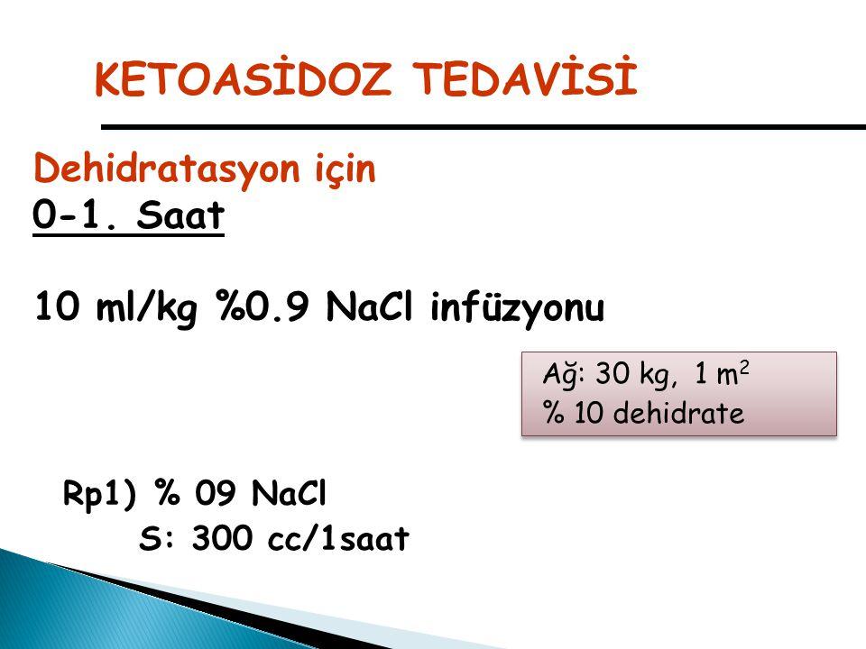 Dehidratasyon için 0-1. Saat 10 ml/kg %0.9 NaCl infüzyonu KETOASİDOZ TEDAVİSİ Rp1) % 09 NaCl S: 300 cc/1saat Ağ: 30 kg, 1 m 2 % 10 dehidrate Ağ: 30 kg