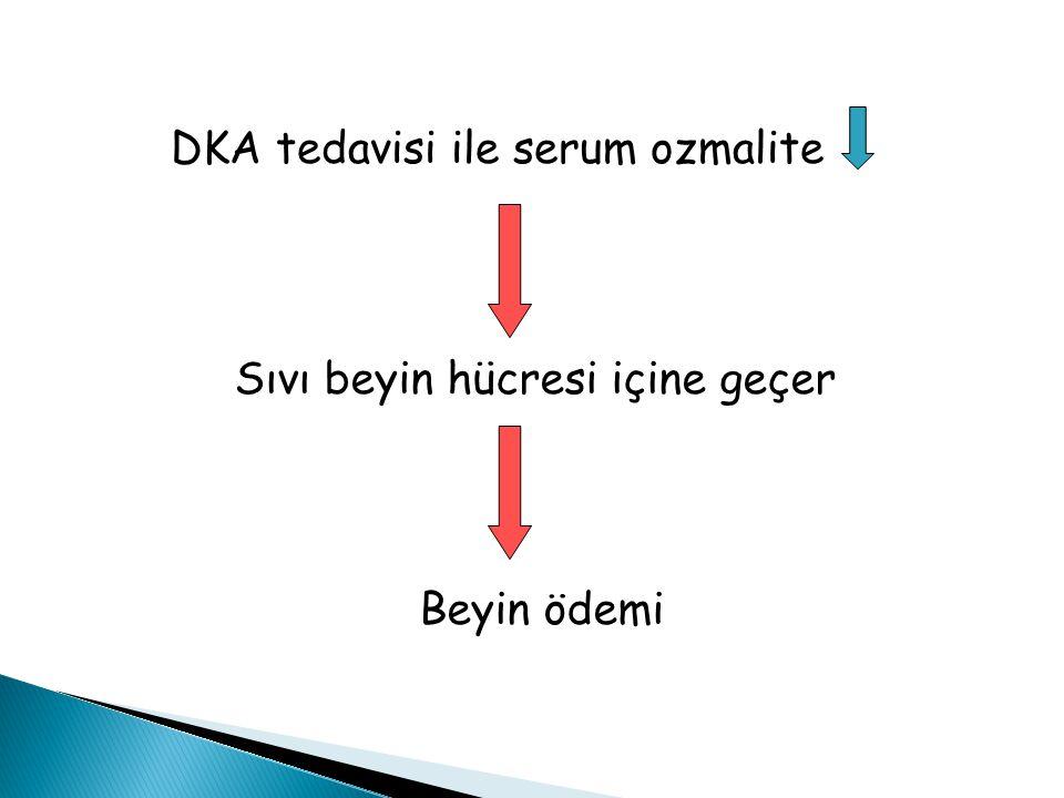 DKA tedavisi ile serum ozmalite Sıvı beyin hücresi içine geçer Beyin ödemi
