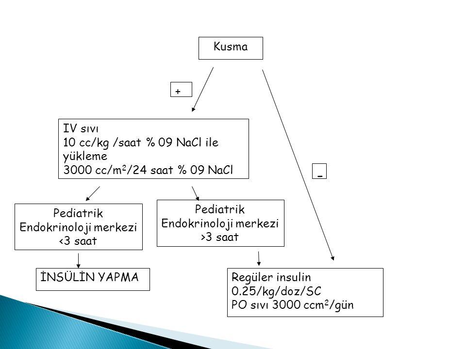 Kusma + - IV sıvı 10 cc/kg /saat % 09 NaCl ile yükleme 3000 cc/m 2 /24 saat % 09 NaCl Pediatrik Endokrinoloji merkezi <3 saat İNSÜLİN YAPMA Pediatrik