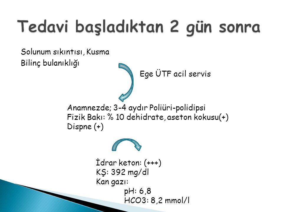 Solunum sıkıntısı, Kusma Bilinç bulanıklığı Ege ÜTF acil servis Anamnezde; 3-4 aydır Poliüri-polidipsi Fizik Bakı: % 10 dehidrate, aseton kokusu(+) Di
