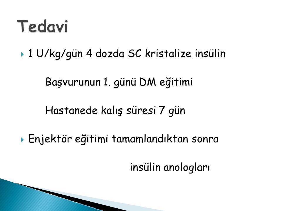  1 U/kg/gün 4 dozda SC kristalize insülin Başvurunun 1. günü DM eğitimi Hastanede kalış süresi 7 gün  Enjektör eğitimi tamamlandıktan sonra insülin