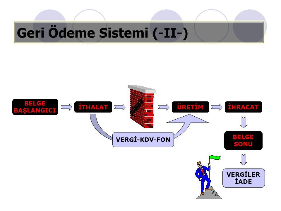 Geri Ödeme Sistemi (-II-) İTHALAT BELGE BAŞLANGICI ÜRETİMİHRACAT BELGE SONU VERGİLER İADE VERGİ-KDV-FON