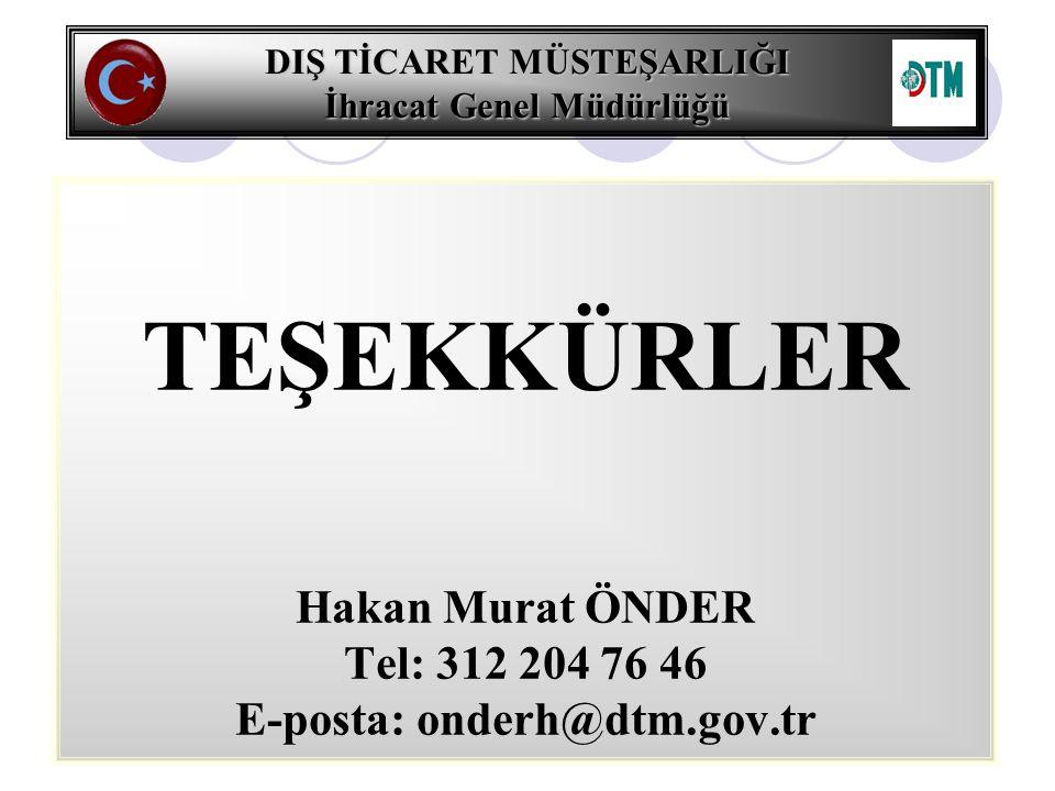 TEŞEKKÜRLER Hakan Murat ÖNDER Tel: 312 204 76 46 E-posta: onderh@dtm.gov.tr DIŞ TİCARET MÜSTEŞARLIĞI İhracat Genel Müdürlüğü