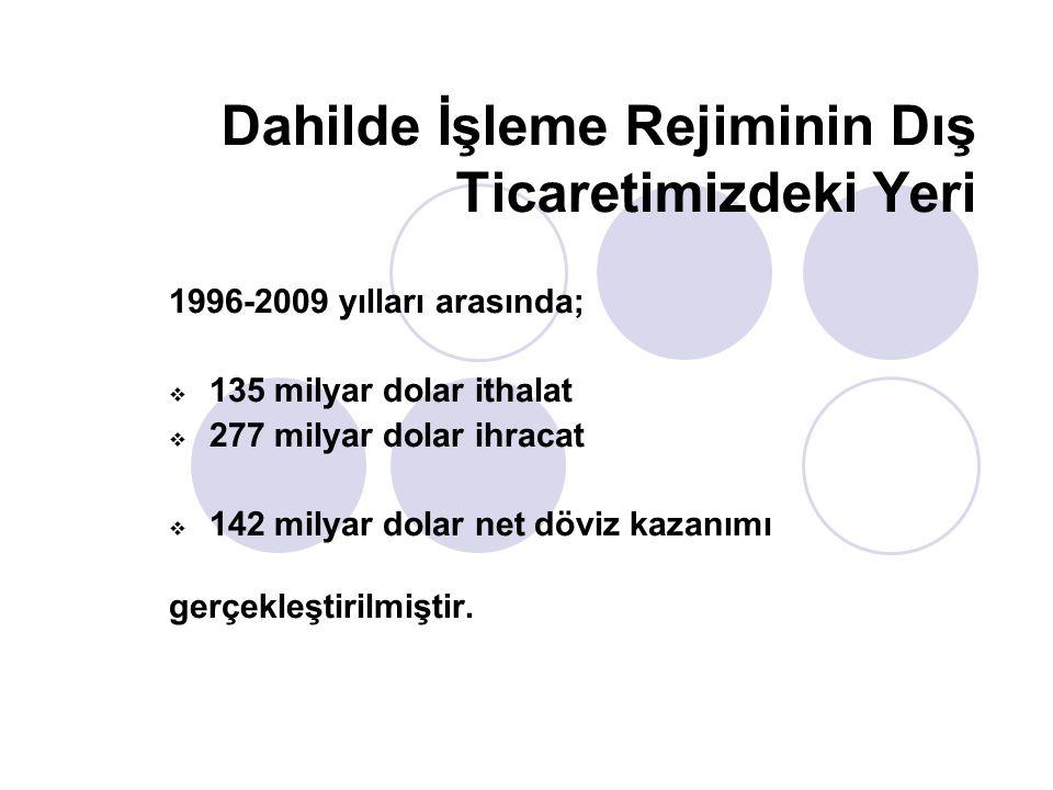 Dahilde İşleme Rejiminin Dış Ticaretimizdeki Yeri 1996-2009 yılları arasında;  135 milyar dolar ithalat  277 milyar dolar ihracat  142 milyar dolar
