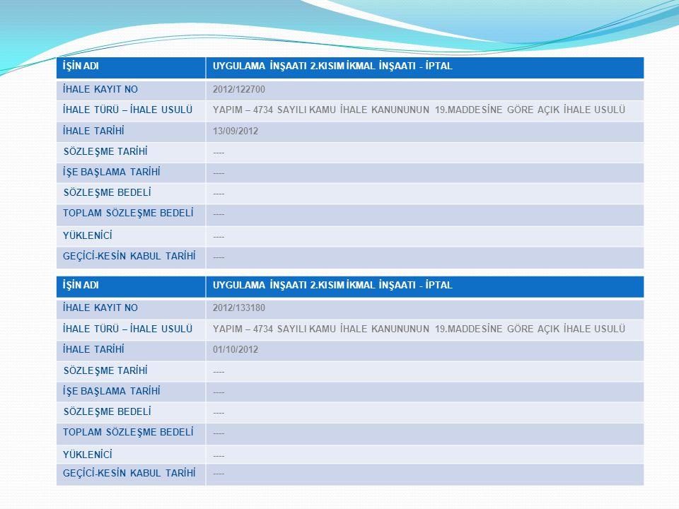 İŞİN ADIUYGULAMA İNŞAATI 2.KISIM İKMAL İNŞAATI - İPTAL İHALE KAYIT NO2012/122700 İHALE TÜRÜ – İHALE USULÜYAPIM – 4734 SAYILI KAMU İHALE KANUNUNUN 19.MADDESİNE GÖRE AÇIK İHALE USULÜ İHALE TARİHİ13/09/2012 SÖZLEŞME TARİHİ---- İŞE BAŞLAMA TARİHİ---- SÖZLEŞME BEDELİ---- TOPLAM SÖZLEŞME BEDELİ---- YÜKLENİCİ---- GEÇİCİ-KESİN KABUL TARİHİ---- İŞİN ADIUYGULAMA İNŞAATI 2.KISIM İKMAL İNŞAATI - İPTAL İHALE KAYIT NO2012/133180 İHALE TÜRÜ – İHALE USULÜYAPIM – 4734 SAYILI KAMU İHALE KANUNUNUN 19.MADDESİNE GÖRE AÇIK İHALE USULÜ İHALE TARİHİ01/10/2012 SÖZLEŞME TARİHİ ---- İŞE BAŞLAMA TARİHİ ---- SÖZLEŞME BEDELİ ---- TOPLAM SÖZLEŞME BEDELİ ---- YÜKLENİCİ ---- GEÇİCİ-KESİN KABUL TARİHİ ----