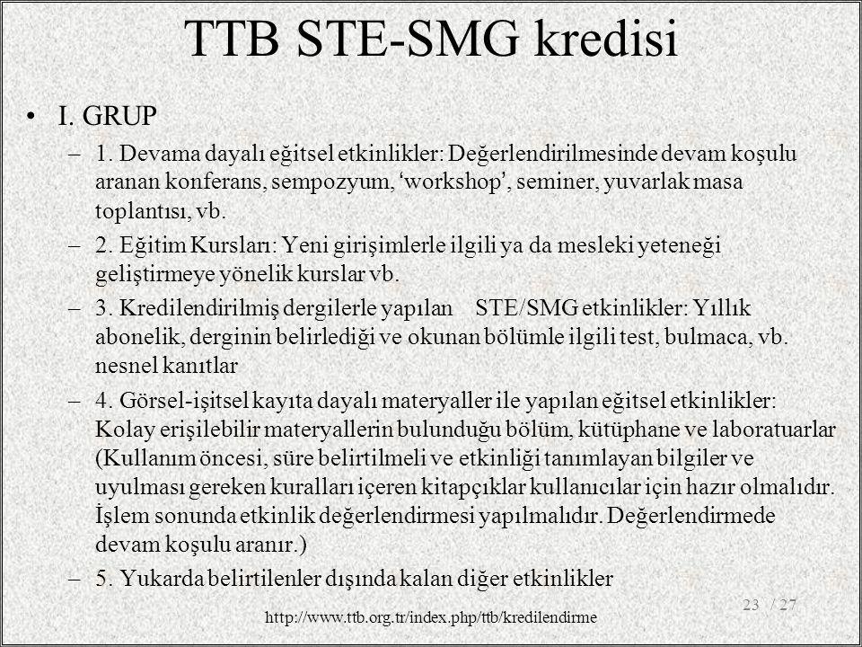 TTB STE-SMG kredisi I. GRUP –1.