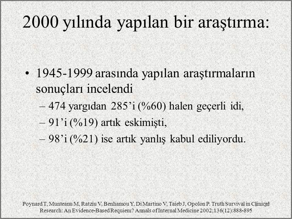 2000 yılında yapılan bir araştırma: 1945-1999 arasında yapılan araştırmaların sonuçları incelendi –474 yargıdan 285'i (%60) halen geçerli idi, –91'i (%19) artık eskimişti, –98'i (%21) ise artık yanlış kabul ediliyordu.