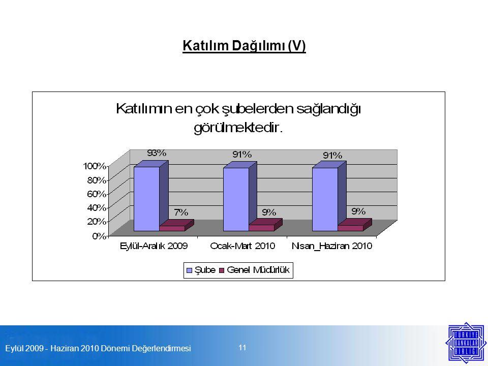 Eylül 2009 - Haziran 2010 Dönemi Değerlendirmesi 11 Katılım Dağılımı (V)