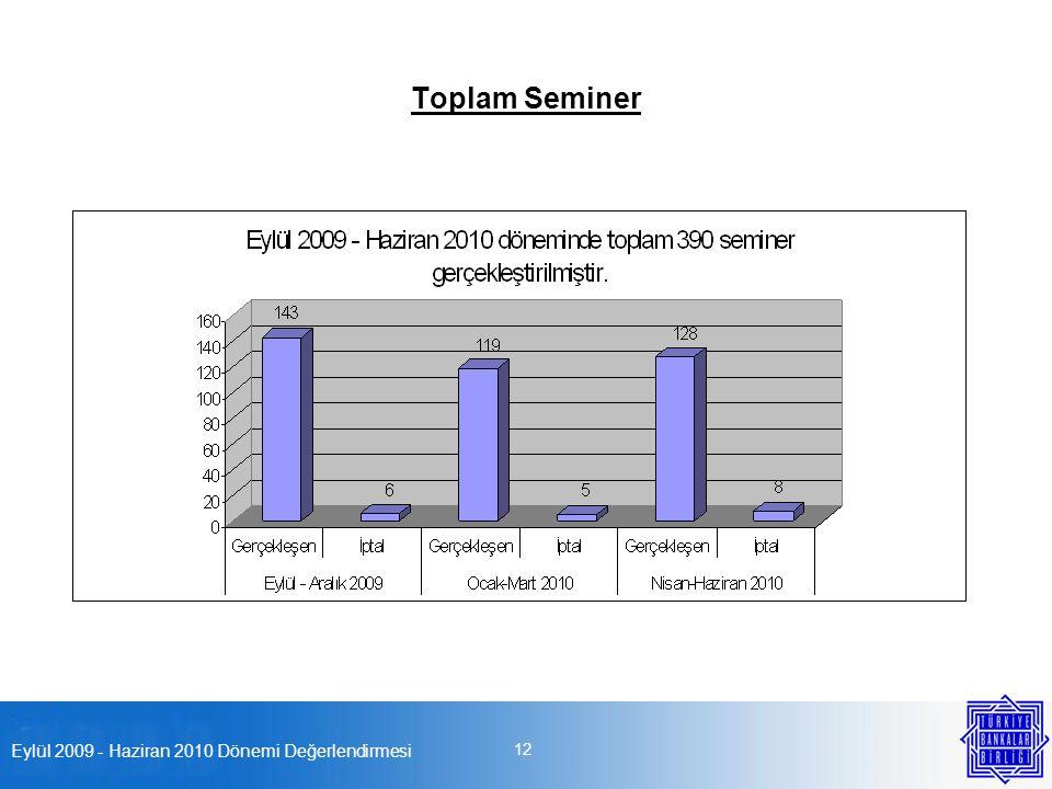 Eylül 2009 - Haziran 2010 Dönemi Değerlendirmesi 12 Toplam Seminer