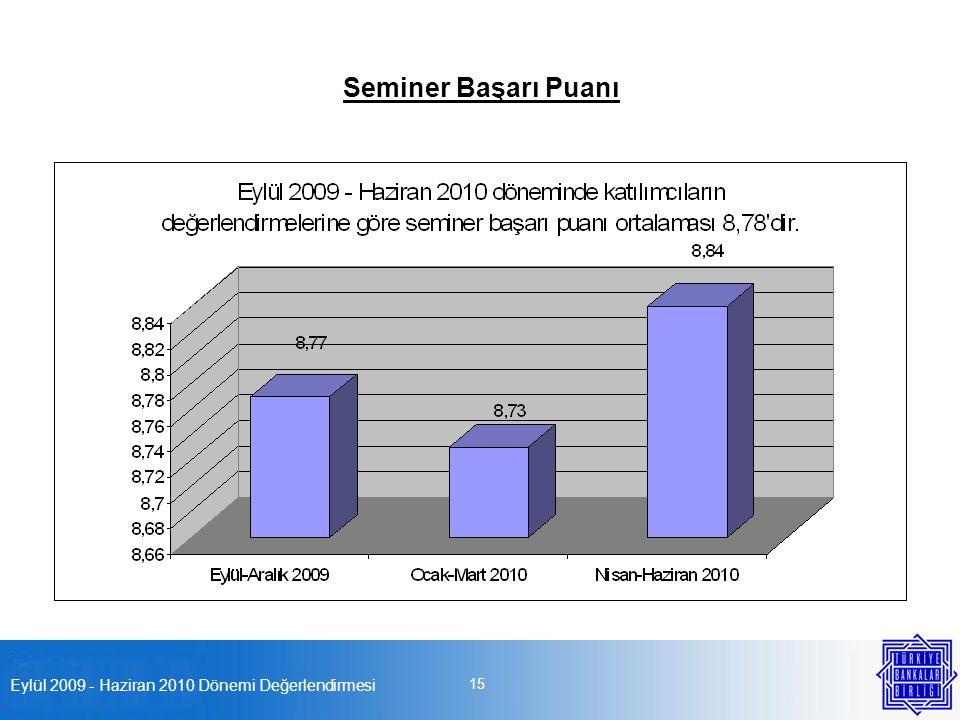 Eylül 2009 - Haziran 2010 Dönemi Değerlendirmesi 15 Seminer Başarı Puanı