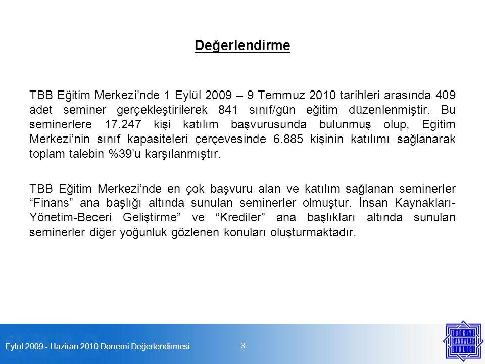 Eylül 2009 - Haziran 2010 Dönemi Değerlendirmesi 3 Değerlendirme TBB Eğitim Merkezi'nde 1 Eylül 2009 – 9 Temmuz 2010 tarihleri arasında 409 adet semin