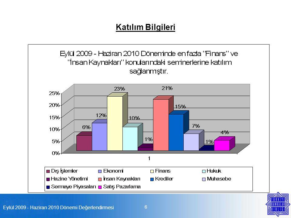 Eylül 2009 - Haziran 2010 Dönemi Değerlendirmesi 6 Katılım Bilgileri
