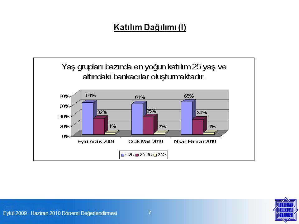 Eylül 2009 - Haziran 2010 Dönemi Değerlendirmesi 7 Katılım Dağılımı (I)