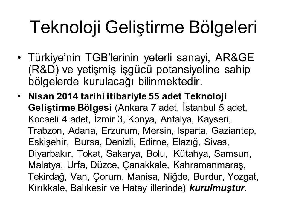Teknoloji Geliştirme Bölgeleri Türkiye'nin TGB'lerinin yeterli sanayi, AR&GE (R&D) ve yetişmiş işgücü potansiyeline sahip bölgelerde kurulacağı bilinm