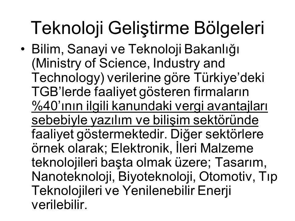 Teknoloji Geliştirme Bölgeleri Bilim, Sanayi ve Teknoloji Bakanlığı (Ministry of Science, Industry and Technology) verilerine göre Türkiye'deki TGB'lerde faaliyet gösteren firmaların %40'ının ilgili kanundaki vergi avantajları sebebiyle yazılım ve bilişim sektöründe faaliyet göstermektedir.