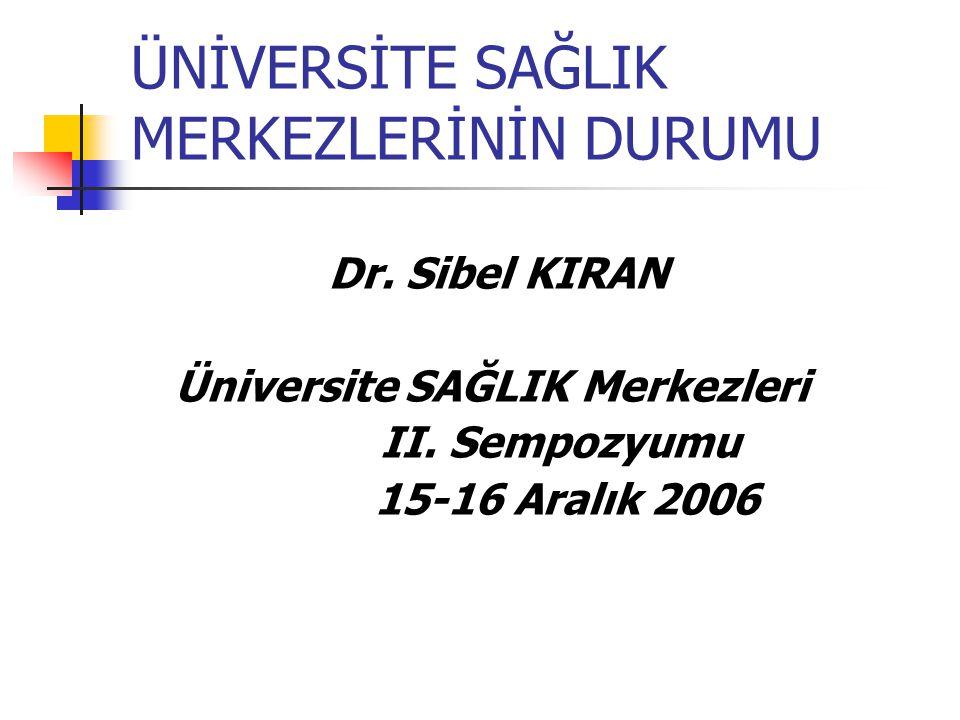ÜNİVERSİTE SAĞLIK MERKEZLERİNİN DURUMU Dr. Sibel KIRAN Üniversite SAĞLIK Merkezleri II.