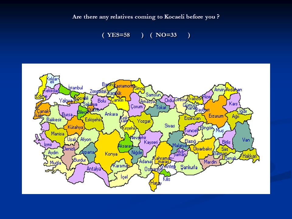 Are there any relatives coming to Kocaeli before you ( YES=58 ) ( NO=33 )