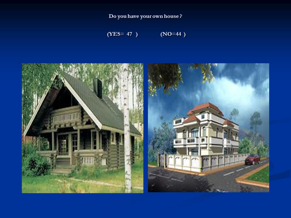 Do you have your own house ? (YES= 47 ) (NO=44 )