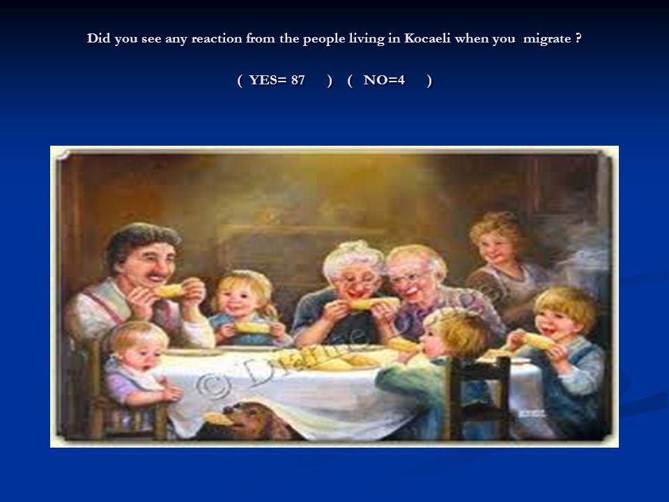 Why dıd you migrate to Kocaeli especially ?