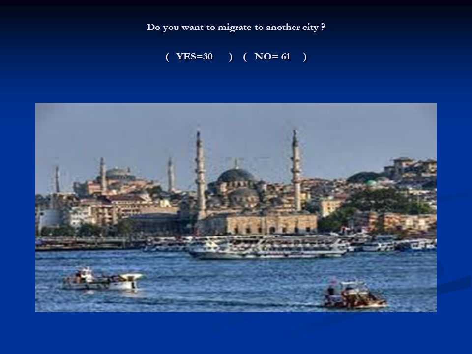 Do you want to migrate to another city ( YES=30 ) ( NO= 61 )