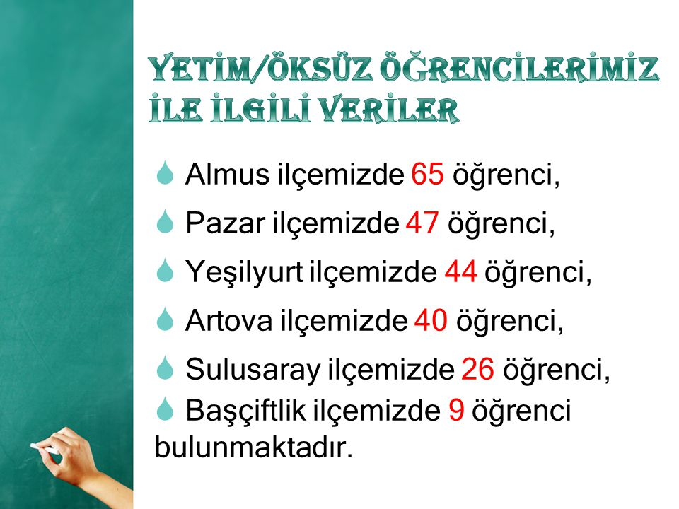  Almus ilçemizde 65 öğrenci,  Pazar ilçemizde 47 öğrenci,  Yeşilyurt ilçemizde 44 öğrenci,  Artova ilçemizde 40 öğrenci,  Sulusaray ilçemizde 26 öğrenci,  Başçiftlik ilçemizde 9 öğrenci bulunmaktadır.