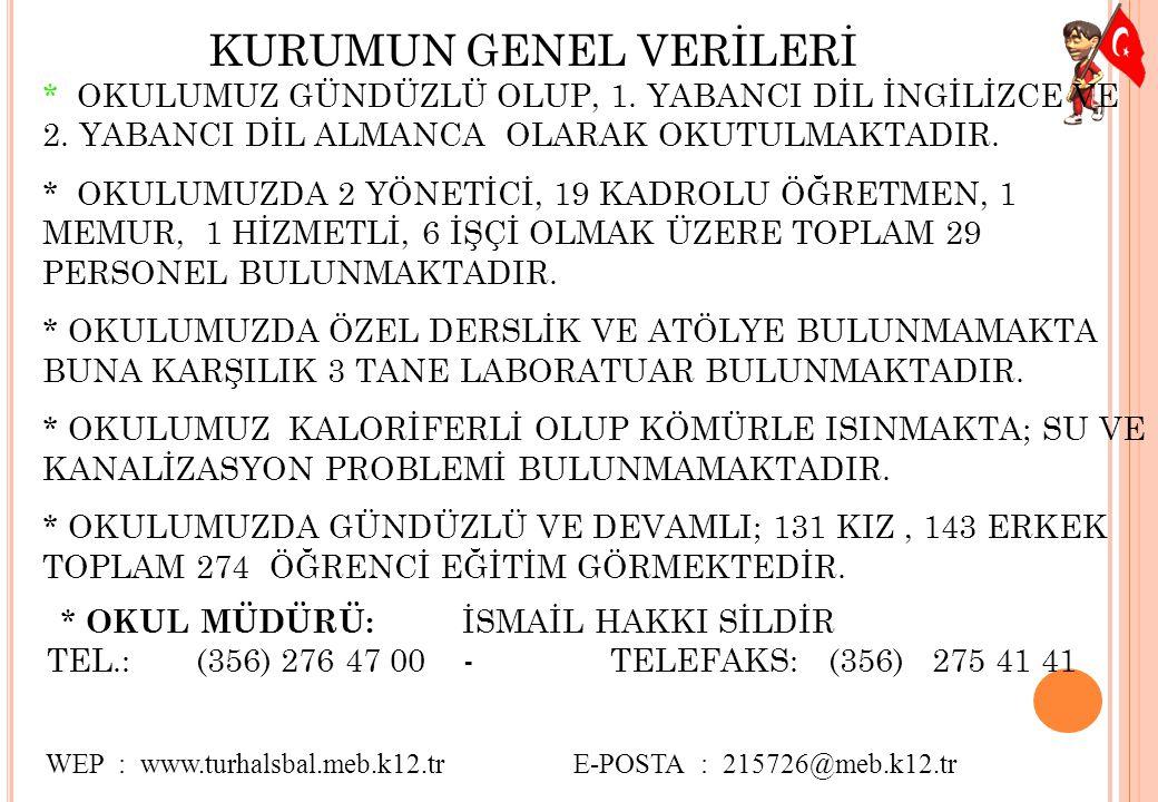 Neden Sami Baklacı Anadolu Lisesi.