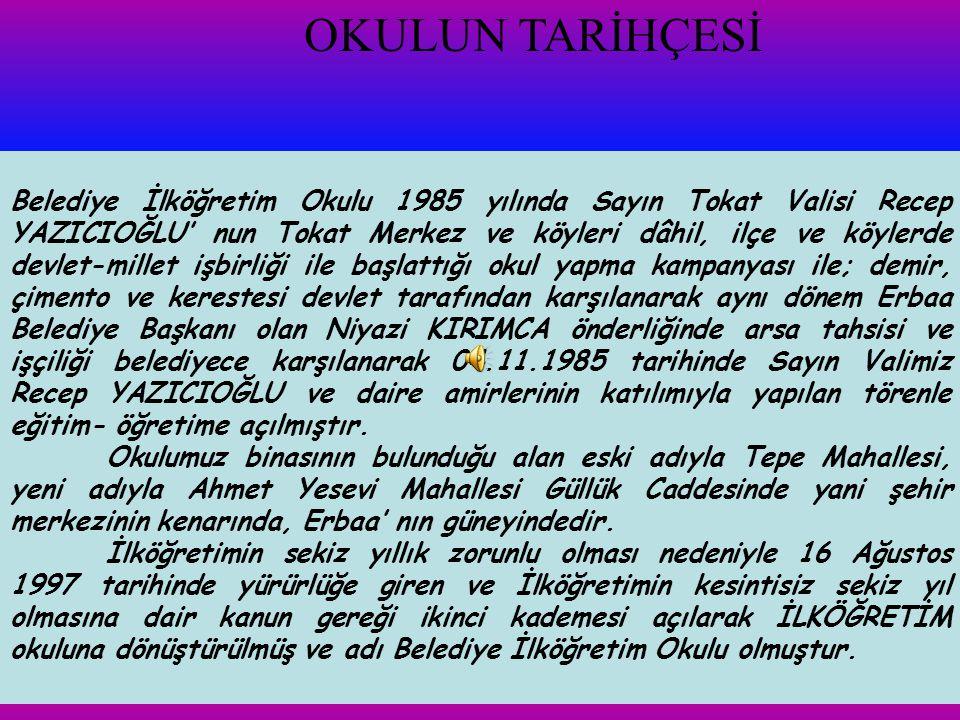 E. Posta :734315@meb.k12.tr W eb : http://www.erbaabelediyeilkokulu.meb.k12.tr İLİ: TOKAT İLÇESİ: ERBAA ADI: BELEDİYE İLKÖĞRETİM OKULU YIL: 2012-2013