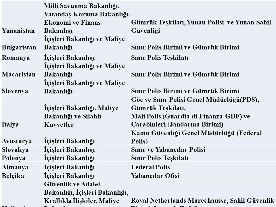 Yunanistan Milli Savunma Bakanlığı, Vatandaş Koruma Bakanlığı, Ekonomi ve Finans Bakanlığı Gümrük Teşkilatı, Yunan Polisi ve Yunan Sahil Güvenliği Bulgaristan İçişleri Bakanlığı ve Maliye BakanlığıSınır Polis Birimi ve Gümrük Birimi Romanyaİçişleri BakanlığıSınır Polis Teşkilatı Macaristan İçişleri Bakanlığı ve Maliye BakanlığıSınır Polis Birimi ve Gümrük Birimi Slovenya İçişleri Bakanlığı ve Maliye BakanlığıSınır Polis Birimi ve Gümrük Birimi İtalya İçişleri Bakanlığı, Maliye Bakanlığı ve Silahlı Kuvvetler Göç ve Sınır Polisi Genel Müdürlüğü(PDS), Gümrük Teşkilatı, Mali Polis (Guardia di Finanza-GDF) ve Carabinieri (Jandarma Birimi) Avusturyaİçişleri Bakanlığı Kamu Güvenliği Genel Müdürlüğü (Federal Polis) Slovakyaİçişleri BakanlığıSınır ve Yabancılar Polisi Polonyaİçişleri BakanlığıSınır Polis Teşkilatı Almanyaİçişleri BakanlığıFederal Polis Belçikaİçişleri BakanlığıYabancılar Ofisi Hollanda Güvenlik ve Adalet Bakanlığı, İçişleri Bakanlığı, Krallıkla İlişkiler, Maliye Bakanlığı Royal Netherlands Marechausse, Sahil Güvenlik Birimi Gümrük Teşkilatı