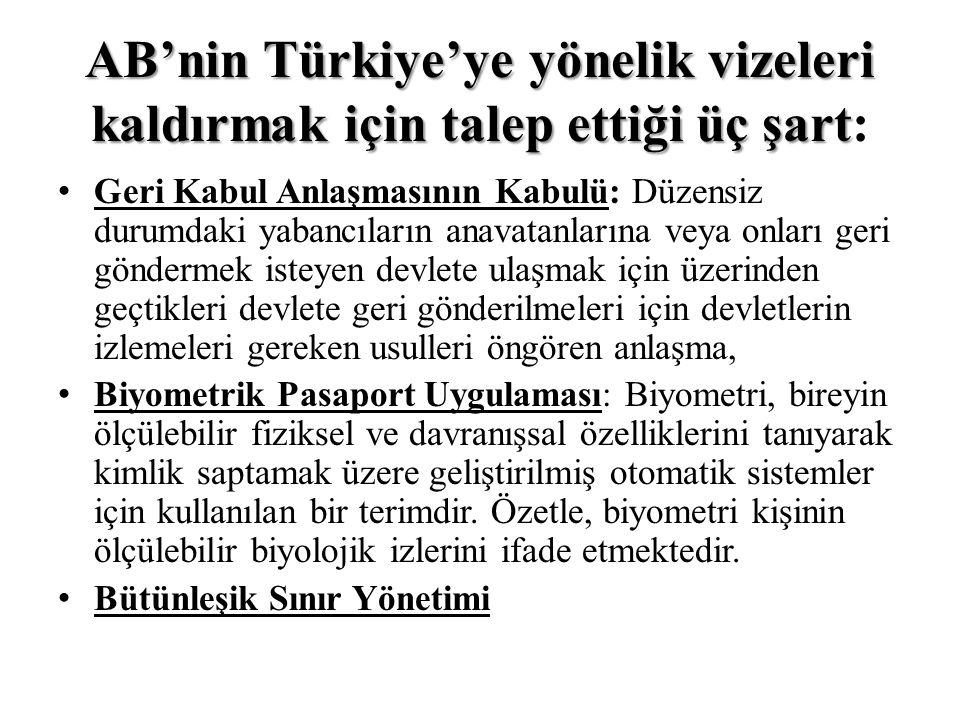 AB'nin Türkiye'ye yönelik vizeleri kaldırmak için talep ettiği üç şart AB'nin Türkiye'ye yönelik vizeleri kaldırmak için talep ettiği üç şart: Geri Ka
