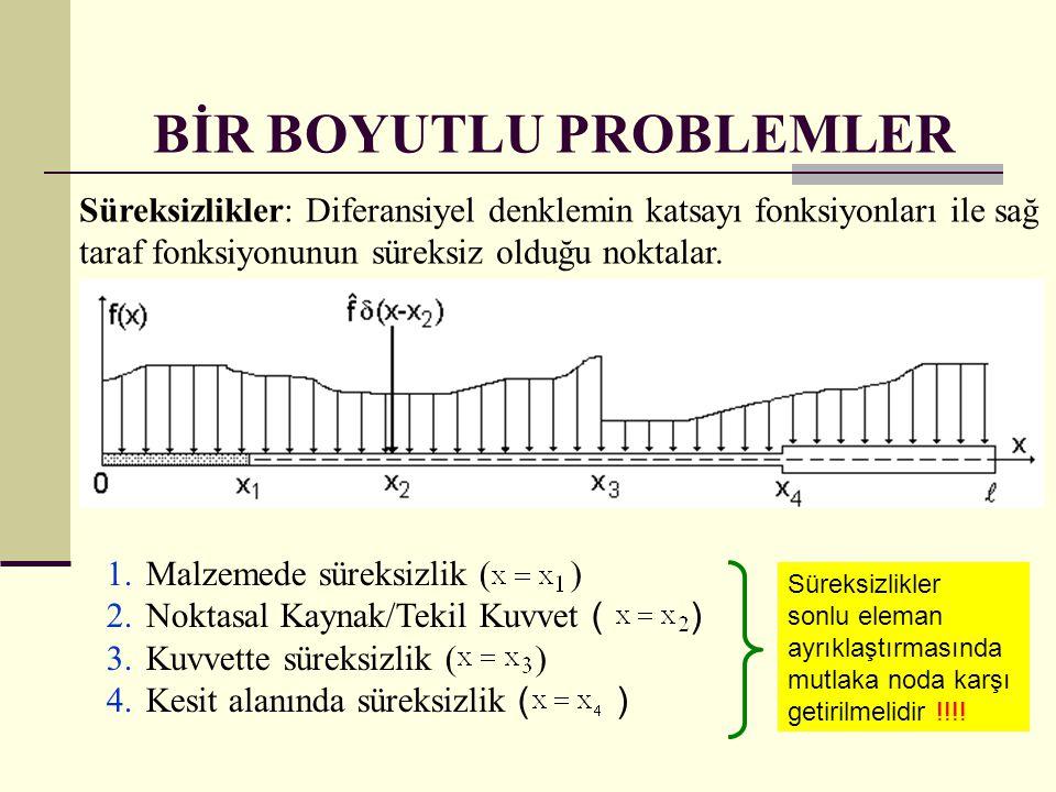 BİR BOYUTLU PROBLEMLER Süreksizlikler: Diferansiyel denklemin katsayı fonksiyonları ile sağ taraf fonksiyonunun süreksiz olduğu noktalar. 1.Malzemede