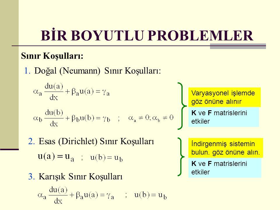 BİR BOYUTLU PROBLEMLER Sınır Koşulları: 1.Doğal (Neumann) Sınır Koşulları: 2.Esas (Dirichlet) Sınır Koşulları 3.Karışık Sınır Koşulları ; ; ; K ve F m