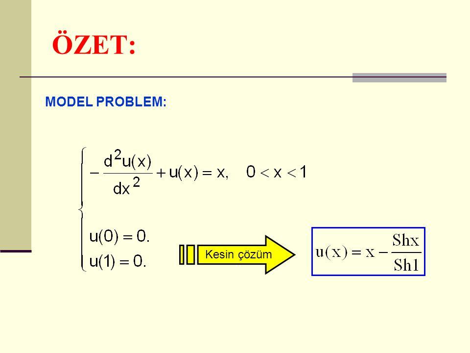 ÖZET: Kesin çözüm MODEL PROBLEM: