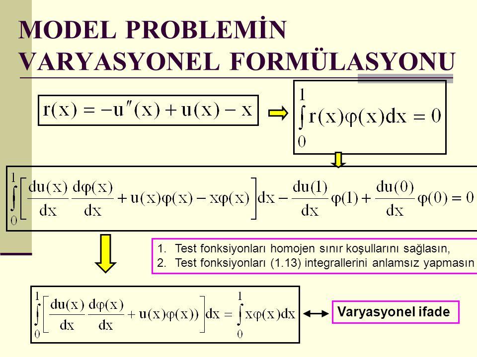 MODEL PROBLEMİN VARYASYONEL FORMÜLASYONU 1.Test fonksiyonları homojen sınır koşullarını sağlasın, 2.Test fonksiyonları (1.13) integrallerini anlamsız
