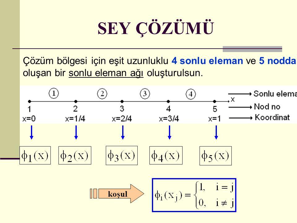Çözüm bölgesi için eşit uzunluklu 4 sonlu eleman ve 5 noddan oluşan bir sonlu eleman ağı oluşturulsun. koşul