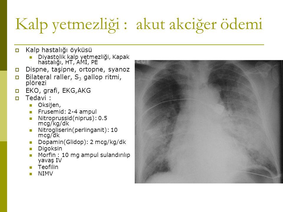 Kalp yetmezliği : akut akciğer ödemi  Kalp hastalığı öyküsü Diyastolik kalp yetmezliği, Kapak hastalığı, HT, AMİ, PE  Dispne, taşipne, ortopne, syan