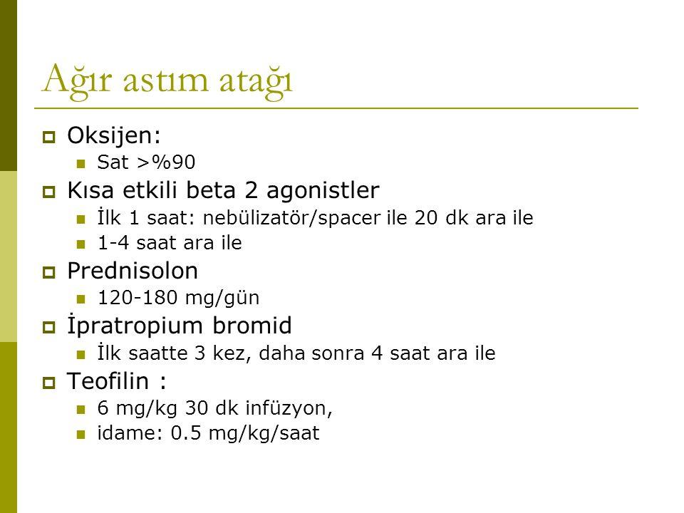 Ağır astım atağı  Oksijen: Sat >%90  Kısa etkili beta 2 agonistler İlk 1 saat: nebülizatör/spacer ile 20 dk ara ile 1-4 saat ara ile  Prednisolon 1