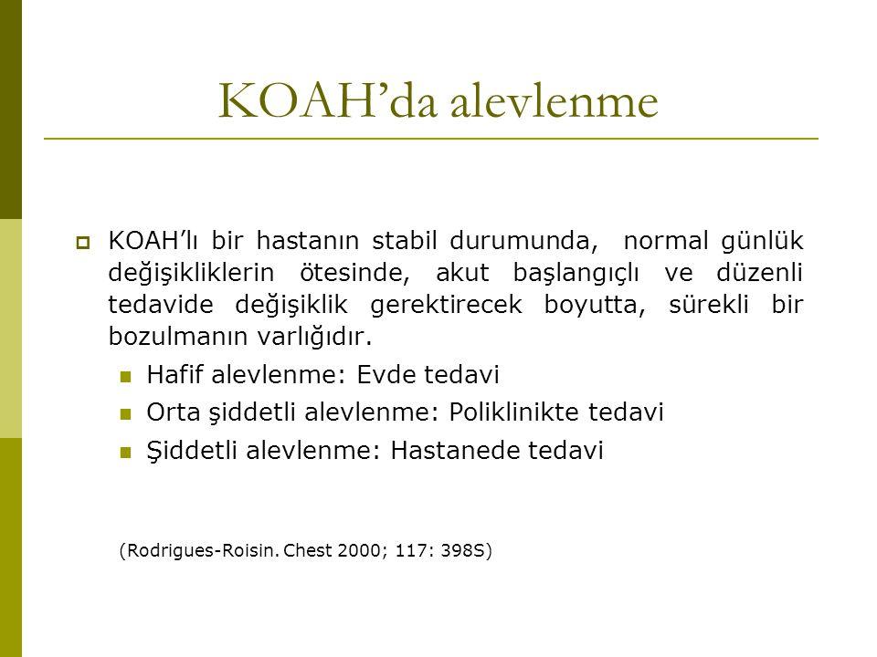 KOAH'da alevlenme  KOAH'lı bir hastanın stabil durumunda, normal günlük değişikliklerin ötesinde, akut başlangıçlı ve düzenli tedavide değişiklik ger