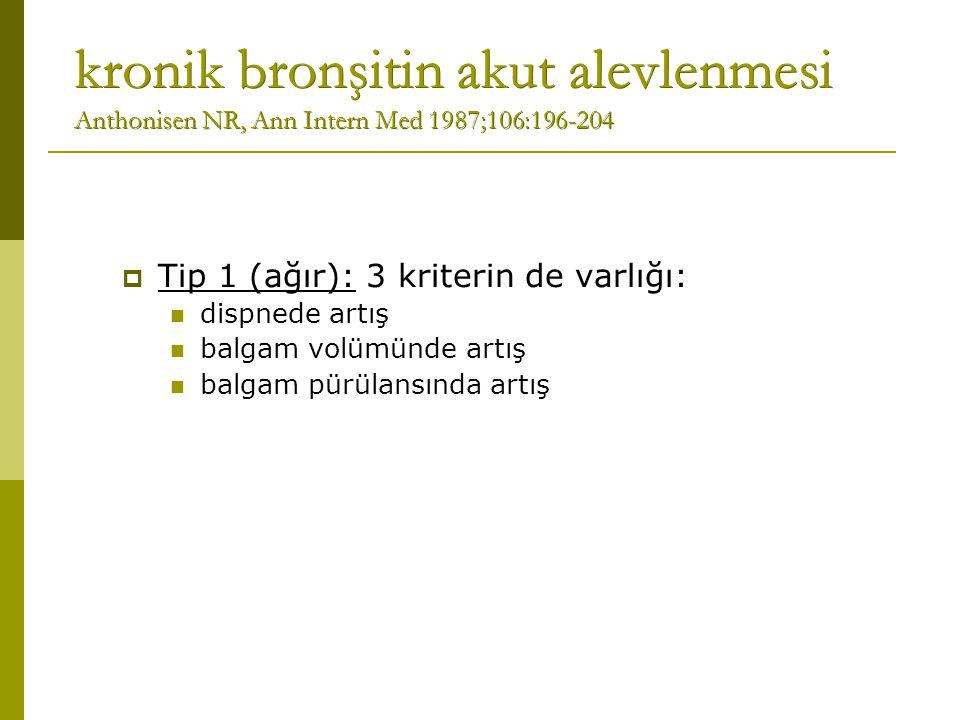 kronik bronşitin akut alevlenmesi Anthonisen NR, Ann Intern Med 1987;106:196-204  Tip 1 (ağır): 3 kriterin de varlığı: dispnede artış balgam volümünd