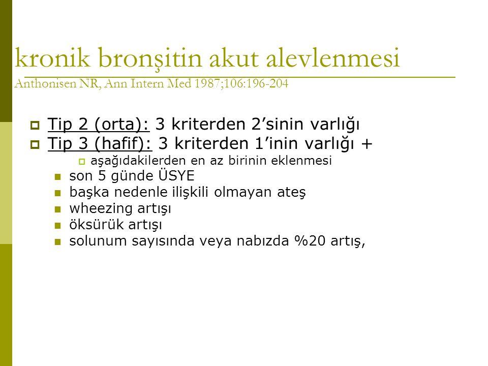 kronik bronşitin akut alevlenmesi Anthonisen NR, Ann Intern Med 1987;106:196-204  Tip 2 (orta): 3 kriterden 2'sinin varlığı  Tip 3 (hafif): 3 kriter