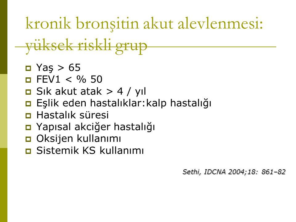 kronik bronşitin akut alevlenmesi: yüksek riskli grup  Yaş > 65  FEV1 < % 50  Sık akut atak > 4 / yıl  Eşlik eden hastalıklar:kalp hastalığı  Has